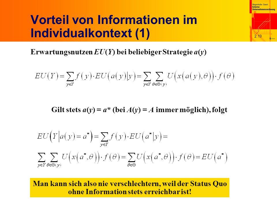 2.19 Vorteil von Informationen im Individualkontext (1) Erwartungsnutzen EU(Y) bei beliebiger Strategie a(y) Gilt stets a(y) = a* (bei A(y) = A immer möglich), folgt Man kann sich also nie verschlechtern, weil der Status Quo ohne Information stets erreichbar ist!