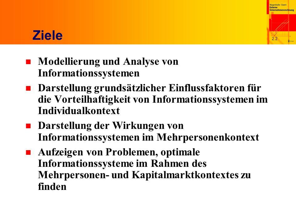 2.2 Ziele n Modellierung und Analyse von Informationssystemen n Darstellung grundsätzlicher Einflussfaktoren für die Vorteilhaftigkeit von Informationssystemen im Individualkontext n Darstellung der Wirkungen von Informationssystemen im Mehrpersonenkontext n Aufzeigen von Problemen, optimale Informationssysteme im Rahmen des Mehrpersonen- und Kapitalmarktkontextes zu finden