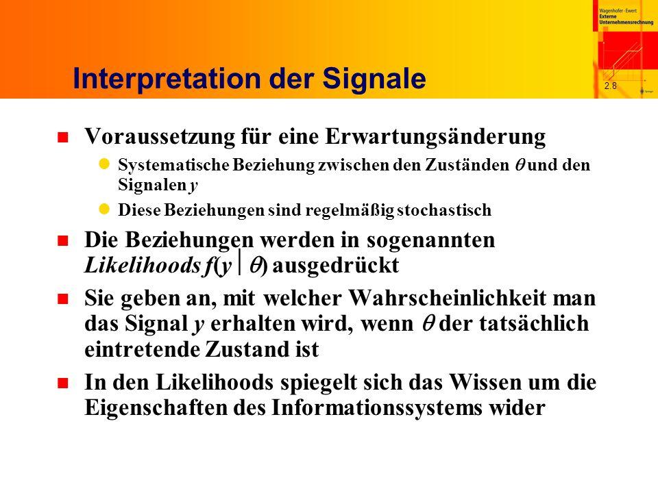 2.8 Interpretation der Signale n Voraussetzung für eine Erwartungsänderung Systematische Beziehung zwischen den Zuständen und den Signalen y Diese Beziehungen sind regelmäßig stochastisch n Die Beziehungen werden in sogenannten Likelihoods f(y ) ausgedrückt n Sie geben an, mit welcher Wahrscheinlichkeit man das Signal y erhalten wird, wenn der tatsächlich eintretende Zustand ist n In den Likelihoods spiegelt sich das Wissen um die Eigenschaften des Informationssystems wider