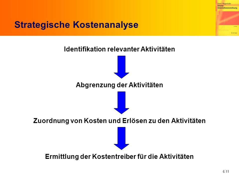 6.11 Strategische Kostenanalyse Identifikation relevanter Aktivitäten Abgrenzung der Aktivitäten Zuordnung von Kosten und Erlösen zu den Aktivitäten E