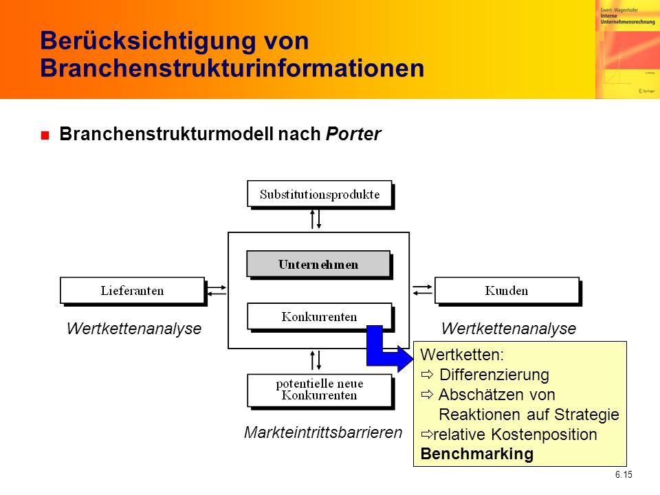 6.15 Berücksichtigung von Branchenstrukturinformationen n Branchenstrukturmodell nach Porter Wertkettenanalyse Markteintrittsbarrieren Wertketten: Dif