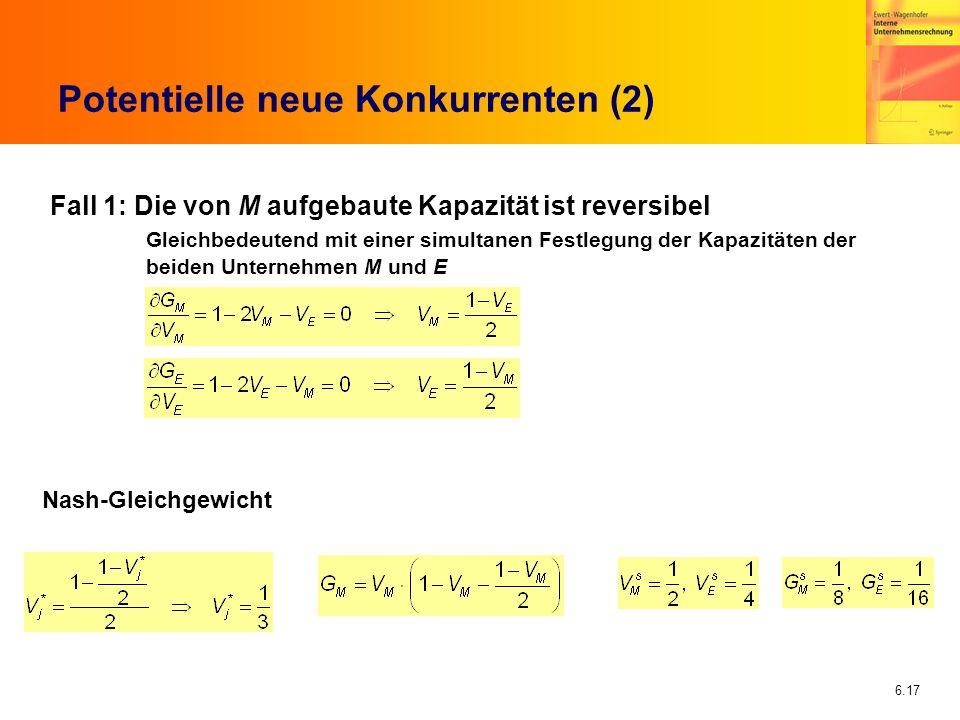 6.17 Potentielle neue Konkurrenten (2) Fall 1: Die von M aufgebaute Kapazität ist reversibel Gleichbedeutend mit einer simultanen Festlegung der Kapaz