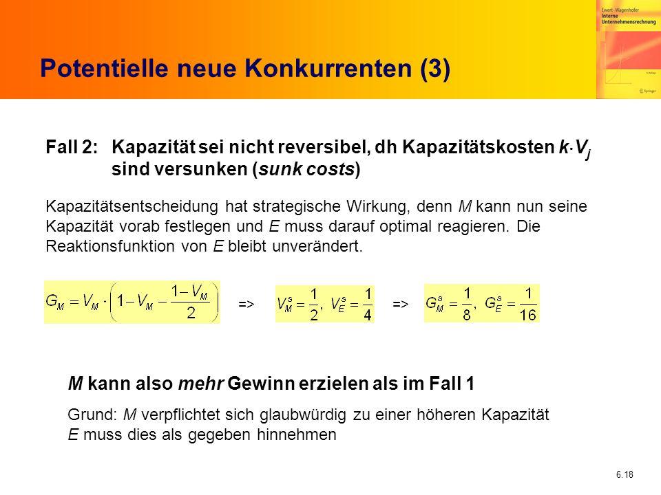 6.18 Potentielle neue Konkurrenten (3) Fall 2: Kapazität sei nicht reversibel, dh Kapazitätskosten k V j sind versunken (sunk costs) Kapazitätsentsche