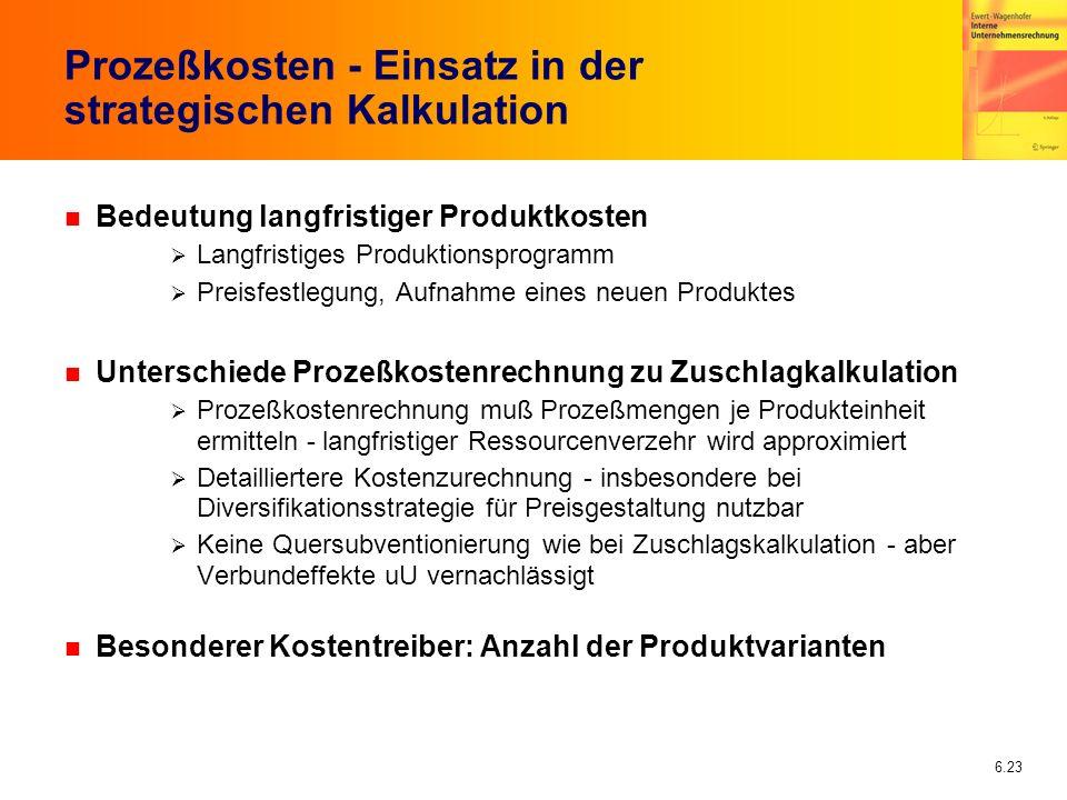 6.23 Prozeßkosten - Einsatz in der strategischen Kalkulation n Bedeutung langfristiger Produktkosten Langfristiges Produktionsprogramm Preisfestlegung