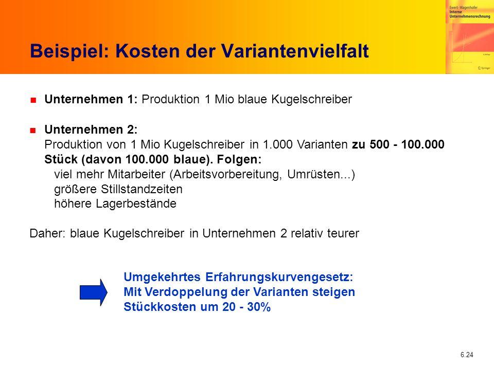 6.24 Beispiel: Kosten der Variantenvielfalt n Unternehmen 1: Produktion 1 Mio blaue Kugelschreiber n Unternehmen 2: Produktion von 1 Mio Kugelschreibe