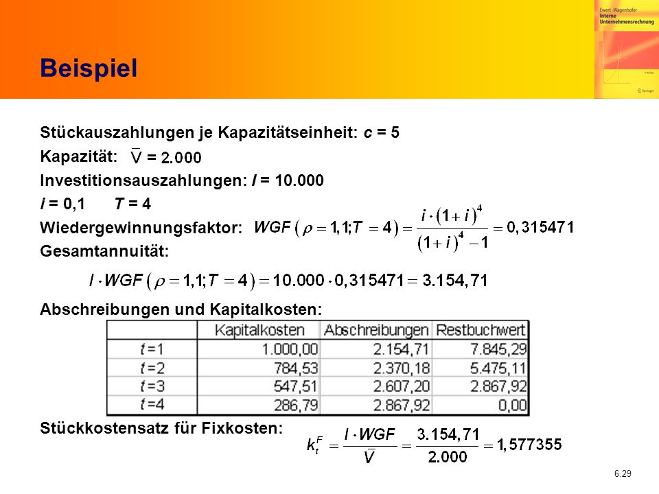 6.29 Stückauszahlungen je Kapazitätseinheit: c = 5 Kapazität: Investitionsauszahlungen: I = 10.000 i = 0,1 T = 4 Wiedergewinnungsfaktor: Gesamtannuitä