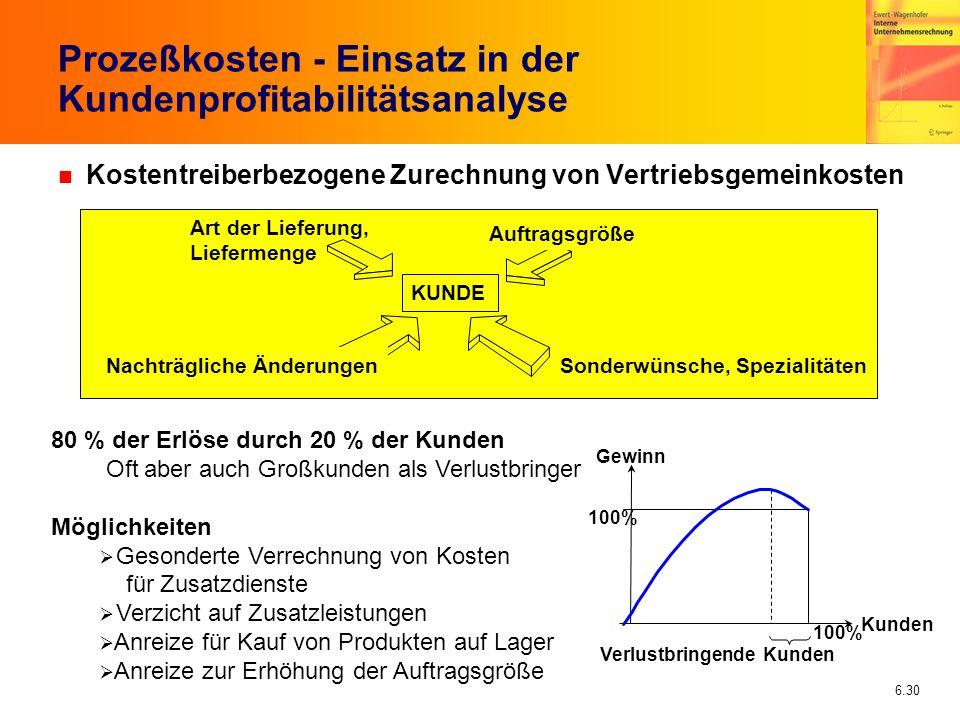 6.30 Prozeßkosten - Einsatz in der Kundenprofitabilitätsanalyse n Kostentreiberbezogene Zurechnung von Vertriebsgemeinkosten KUNDE Auftragsgröße Sonde