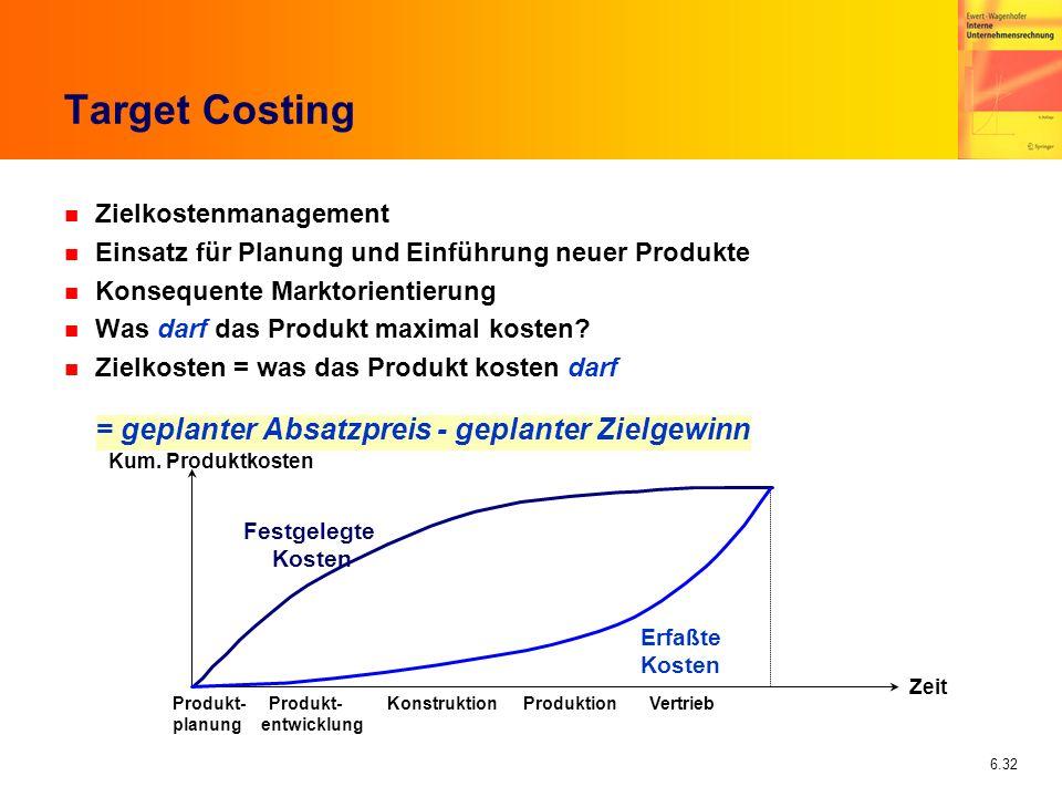 6.32 Target Costing n Zielkostenmanagement n Einsatz für Planung und Einführung neuer Produkte n Konsequente Marktorientierung n Was darf das Produkt