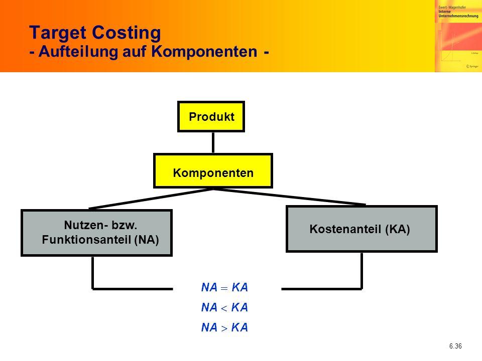 6.36 Target Costing - Aufteilung auf Komponenten - Produkt Komponenten Nutzen- bzw. Funktionsanteil (NA) Kostenanteil (KA)