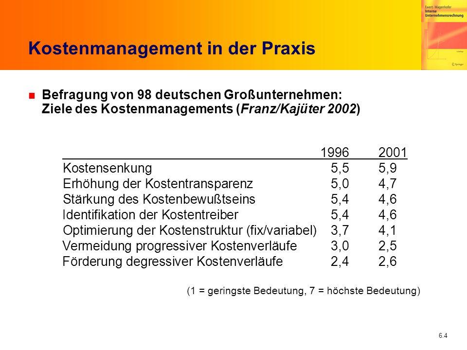 6.4 Kostenmanagement in der Praxis n Befragung von 98 deutschen Großunternehmen: Ziele des Kostenmanagements (Franz/Kajüter 2002) 19962001 Kostensenku
