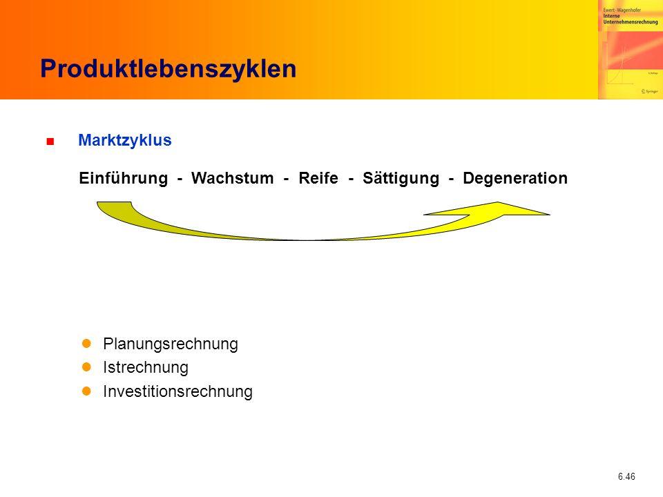 6.46 Produktlebenszyklen n Marktzyklus Einführung - Wachstum - Reife - Sättigung - Degeneration Planungsrechnung Istrechnung Investitionsrechnung