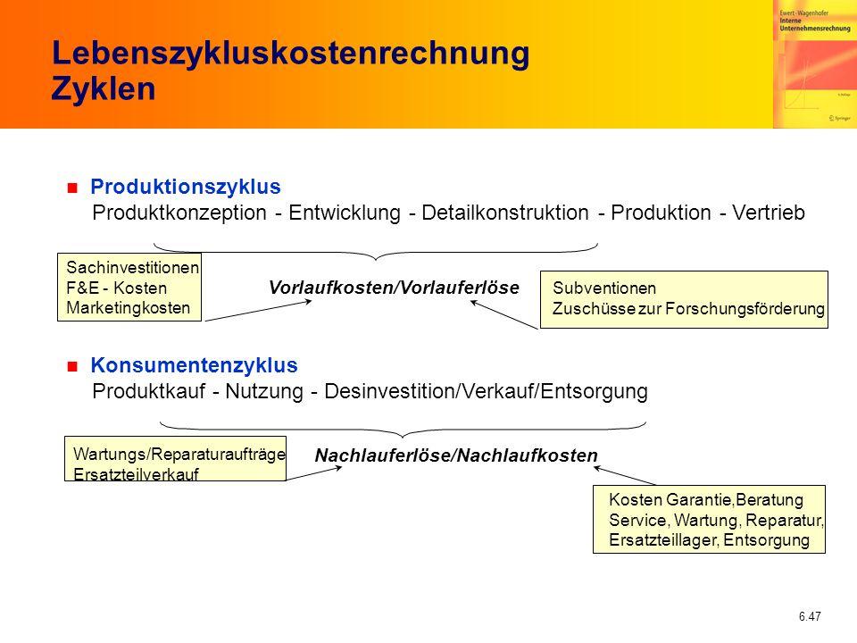 6.47 Lebenszykluskostenrechnung Zyklen n Produktionszyklus Produktkonzeption - Entwicklung - Detailkonstruktion - Produktion - Vertrieb Sachinvestitio