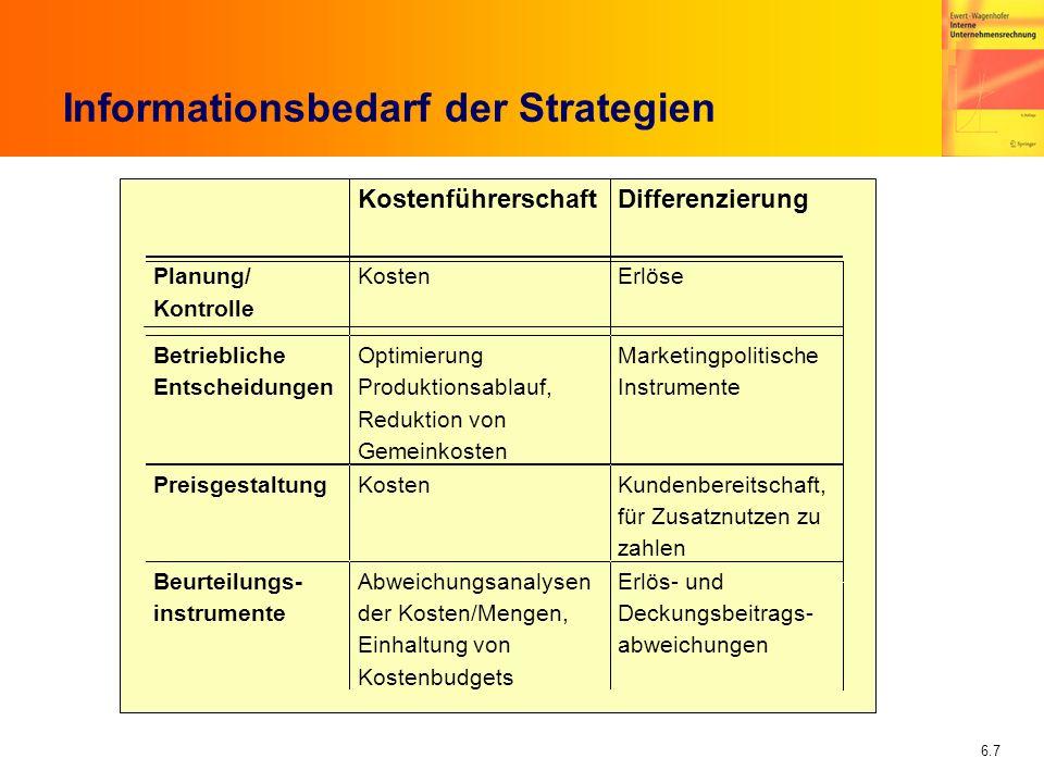 6.7 Informationsbedarf der Strategien KostenführerschaftDifferenzierung Planung/ Kontrolle KostenErlöse Betriebliche Entscheidungen Optimierung Produk