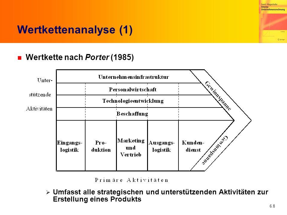 6.9 Wertkettenanalyse (2) n Kriterien zur Abgrenzung von Aktivitäten: Unterschiedliche Kostentreiber Wirtschaftlichkeitsprinzip Kostendynamik Konkurrenz n Arten von Verknüpfungen von Aktivitäten n Wenig Verbreitung in der Praxis Vorhandene KLR kann oft nicht die benötigten Daten liefern