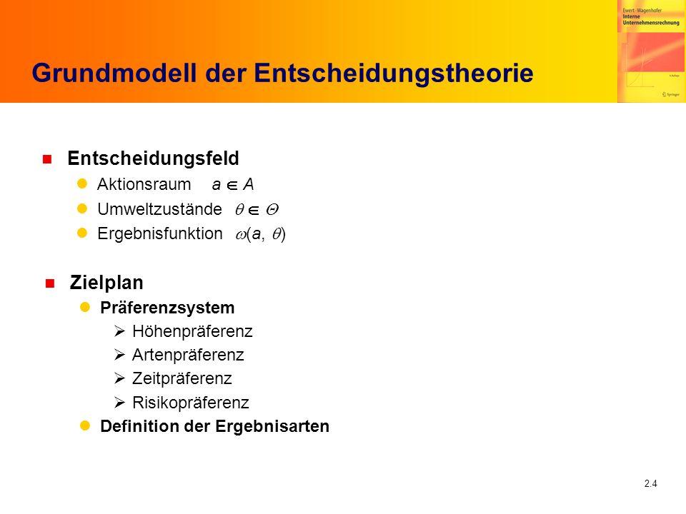 2.4 Grundmodell der Entscheidungstheorie n Entscheidungsfeld Aktionsraum a A Umweltzustände Ergebnisfunktion (a, ) n Zielplan Präferenzsystem Höhenprä