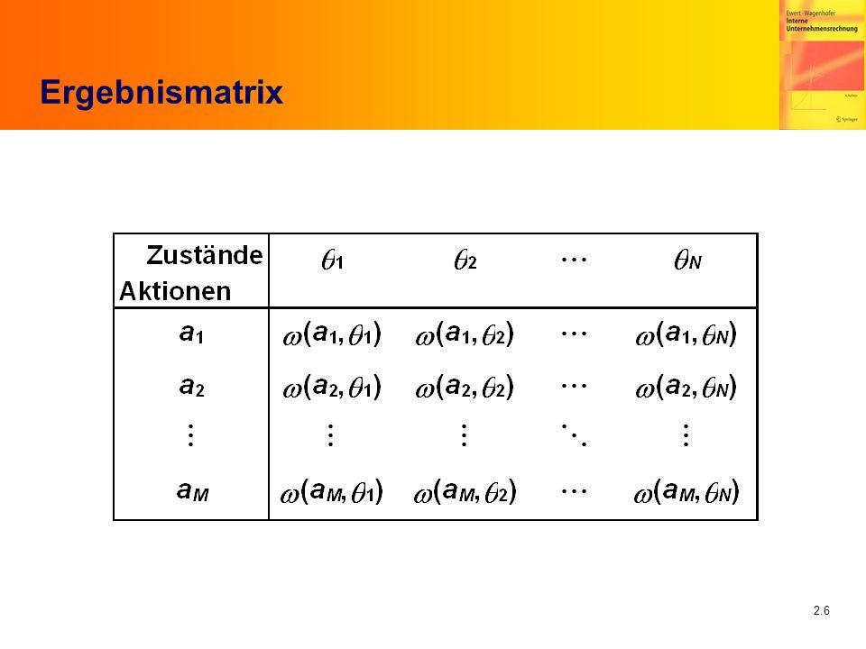 2.17 Optimierung im Fall 1 Grenzerlös = Grenzkosten Optimierungsbedingungen Kapitalwert KW Addition diskontierter, unverbundener Überschüsse