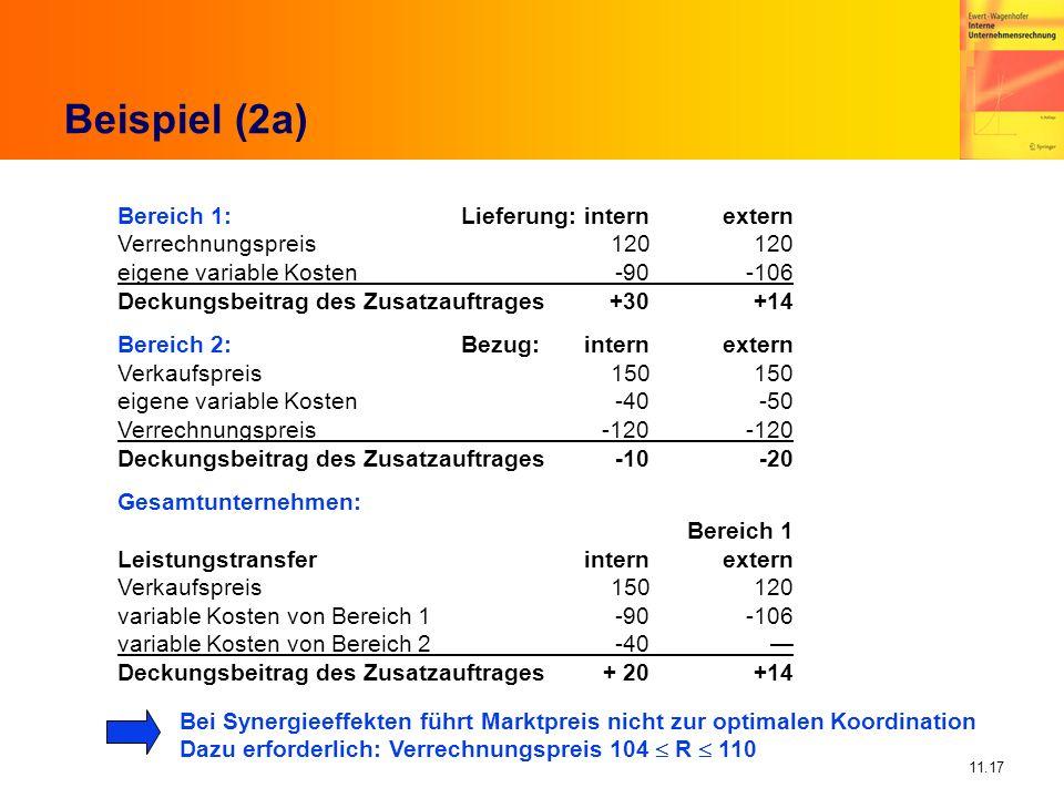 11.17 Beispiel (2a) Bereich 1:Lieferung:internextern Verrechnungspreis 120120 eigene variable Kosten -90-106 Deckungsbeitrag des Zusatzauftrages +30+1