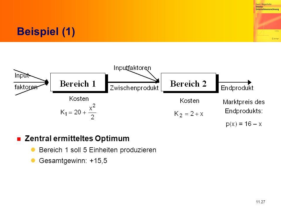 11.27 Beispiel (1) n Zentral ermitteltes Optimum Bereich 1 soll 5 Einheiten produzieren Gesamtgewinn: +15,5