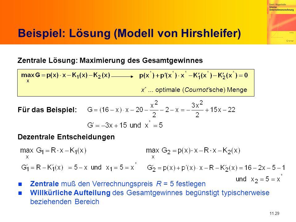 11.29 Beispiel: Lösung (Modell von Hirshleifer) Zentrale Lösung: Maximierung des Gesamtgewinnes Dezentrale Entscheidungen Zentrale muß den Verrechnung
