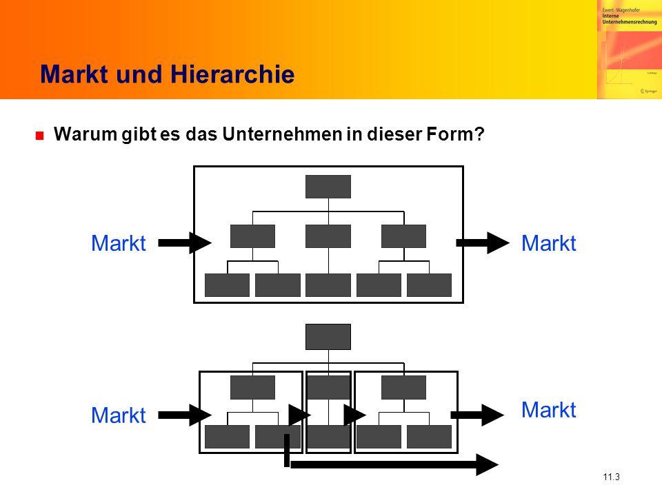 11.3 Markt und Hierarchie Markt n Warum gibt es das Unternehmen in dieser Form?