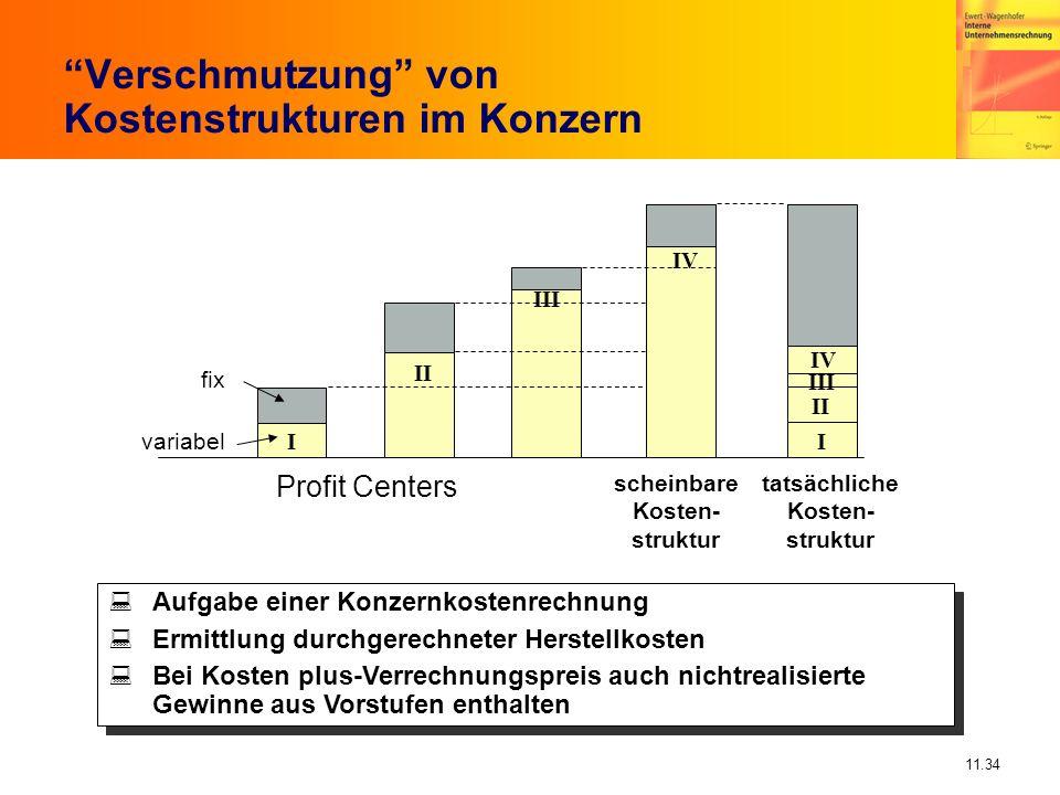 11.34 Verschmutzung von Kostenstrukturen im Konzern scheinbare Kosten- struktur tatsächliche Kosten- struktur Profit Centers variabel fix I II III IV