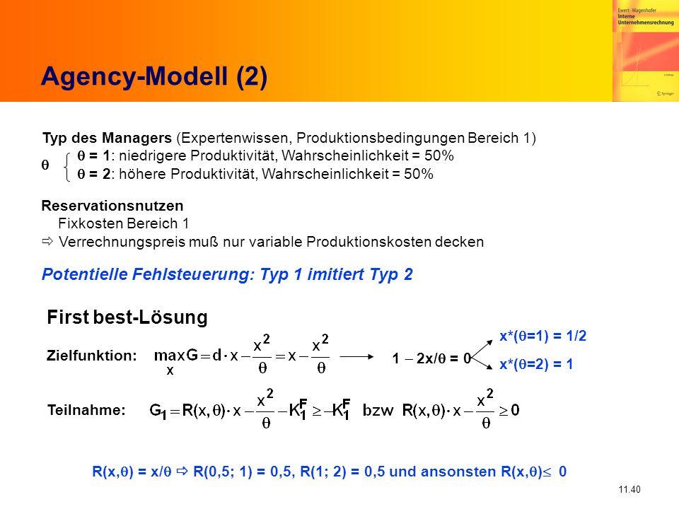 11.40 Agency-Modell (2) Typ des Managers (Expertenwissen, Produktionsbedingungen Bereich 1) = 1: niedrigere Produktivität, Wahrscheinlichkeit = 50% =