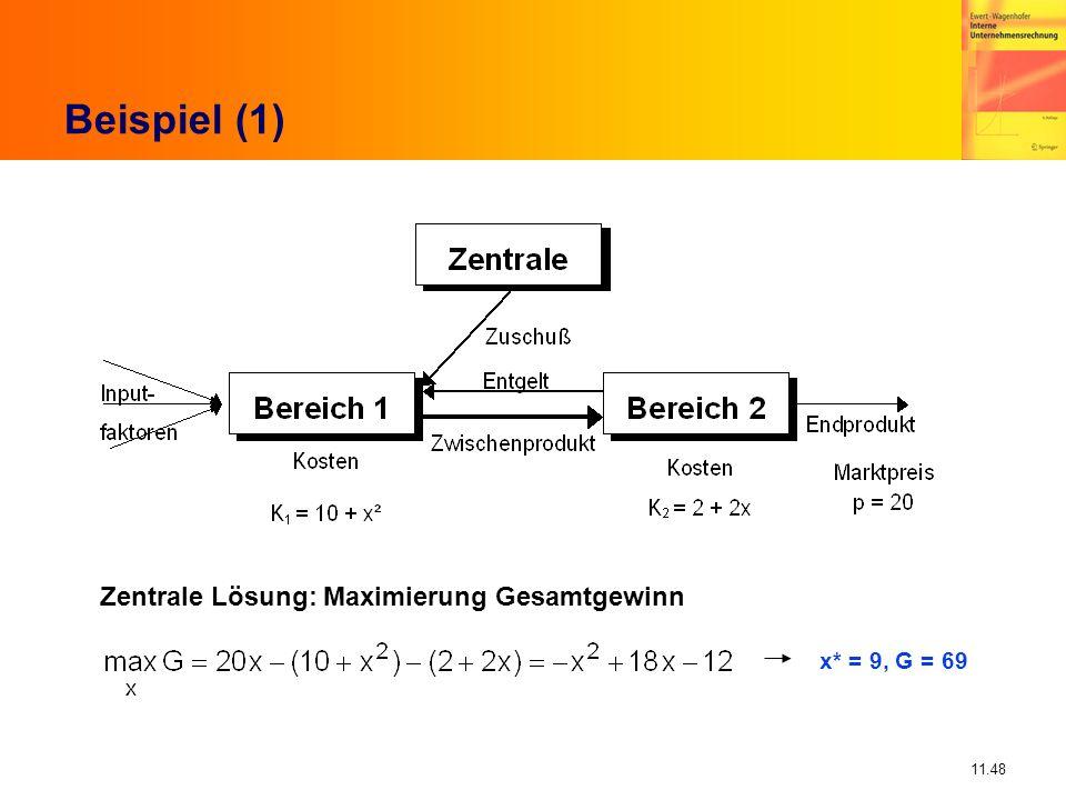 11.48 Beispiel (1) Zentrale Lösung: Maximierung Gesamtgewinn x* = 9, G = 69