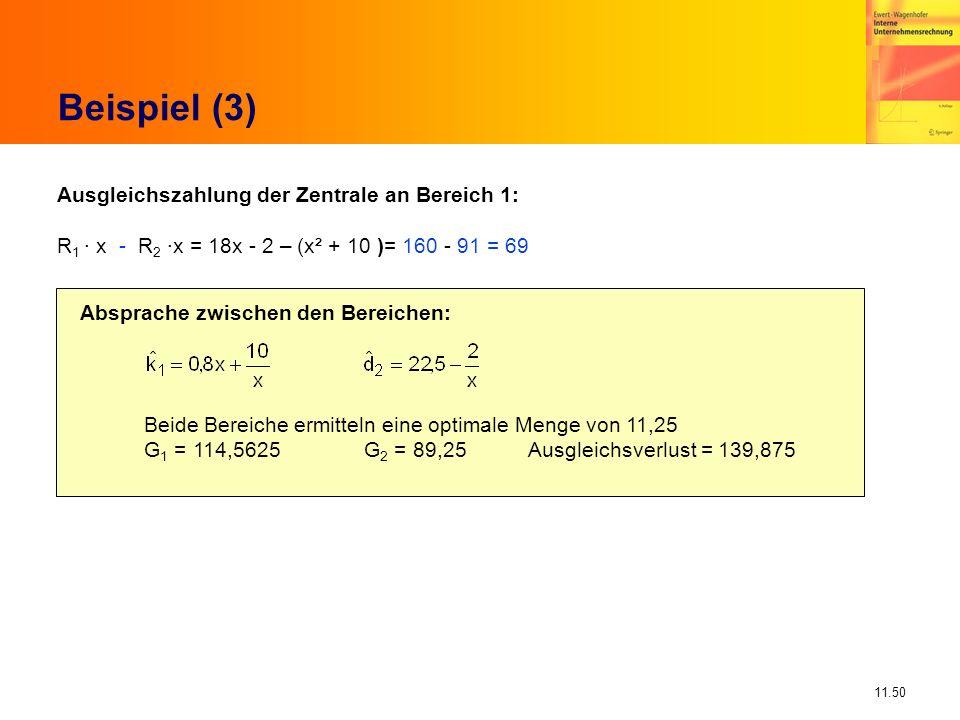 11.50 Beispiel (3) Ausgleichszahlung der Zentrale an Bereich 1: R 1 · x - R 2 ·x = 18x - 2 – (x² + 10 )= 160 - 91 = 69 Absprache zwischen den Bereiche