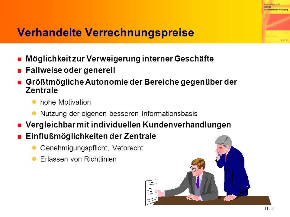 11.52 Verhandelte Verrechnungspreise n Möglichkeit zur Verweigerung interner Geschäfte n Fallweise oder generell n Größtmögliche Autonomie der Bereich