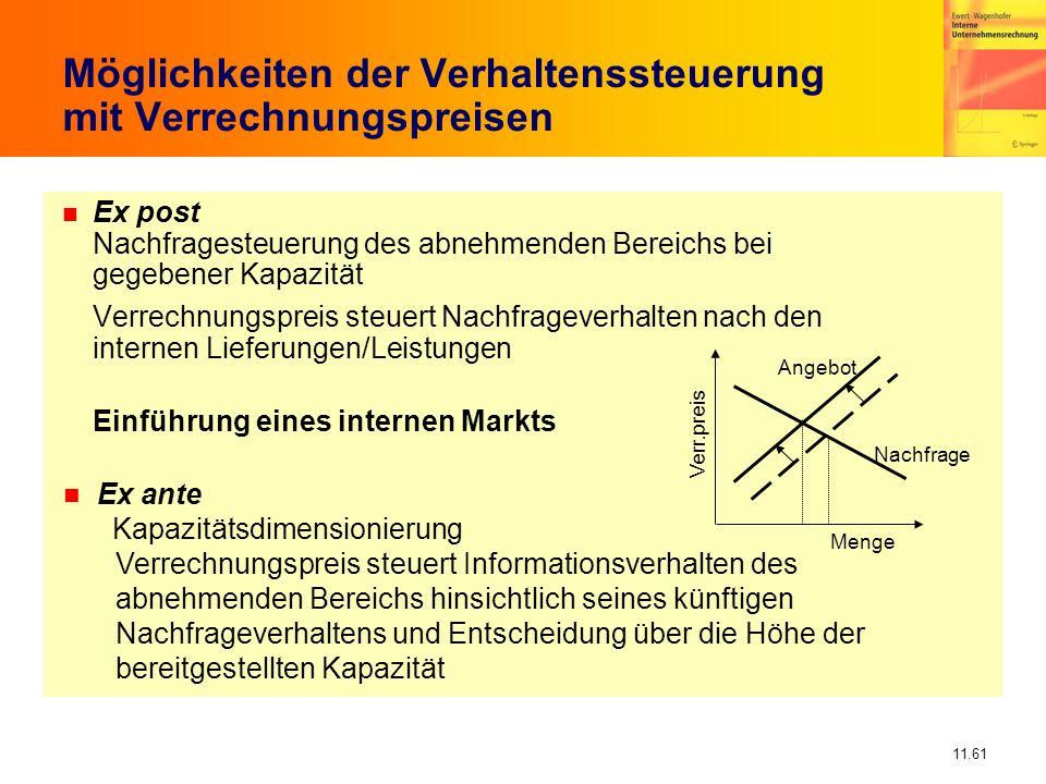 11.61 n Ex post Nachfragesteuerung des abnehmenden Bereichs bei gegebener Kapazität Verrechnungspreis steuert Nachfrageverhalten nach den internen Lie