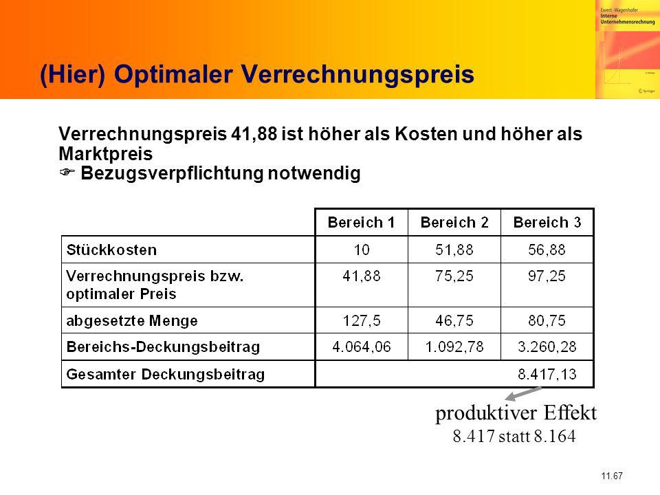 11.67 (Hier) Optimaler Verrechnungspreis Verrechnungspreis 41,88 ist höher als Kosten und höher als Marktpreis Bezugsverpflichtung notwendig produktiv