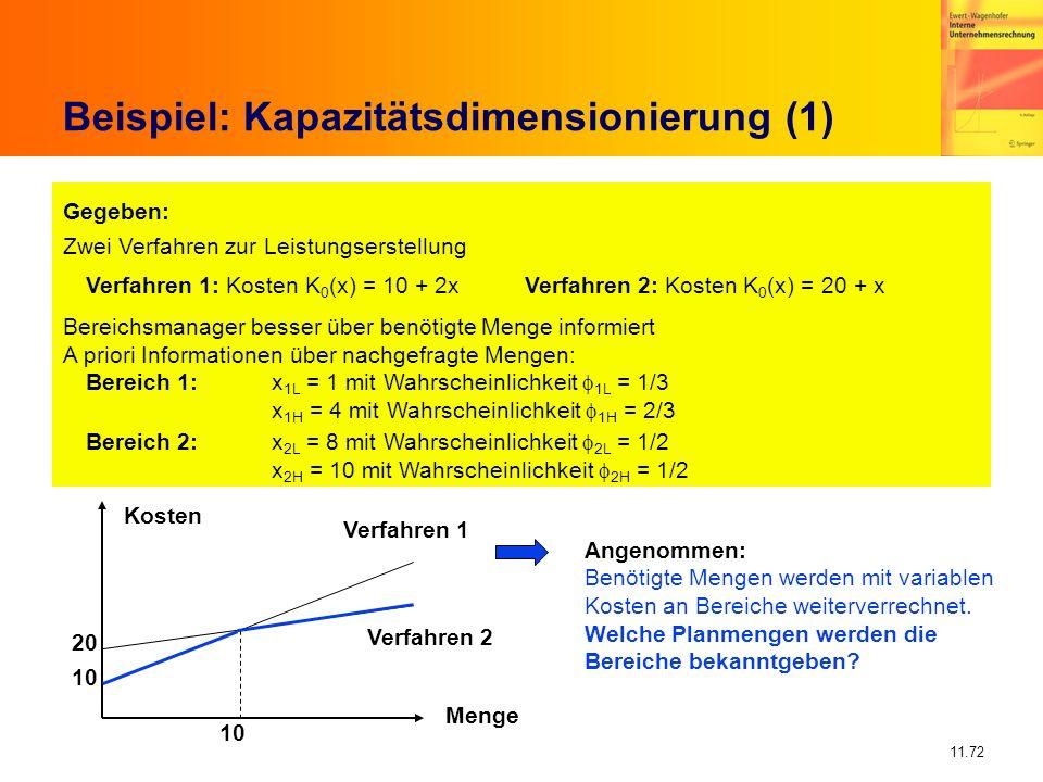 11.72 Beispiel: Kapazitätsdimensionierung (1) Zwei Verfahren zur Leistungserstellung Verfahren 1: Kosten K 0 (x) = 10 + 2x Verfahren 2: Kosten K 0 (x)