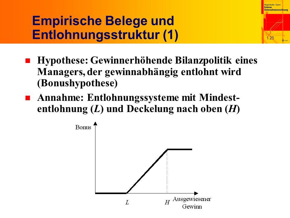 1.25 Empirische Belege und Entlohnungsstruktur (1) n Hypothese: Gewinnerhöhende Bilanzpolitik eines Managers, der gewinnabhängig entlohnt wird (Bonushypothese) n Annahme: Entlohnungssysteme mit Mindest- entlohnung (L) und Deckelung nach oben (H)