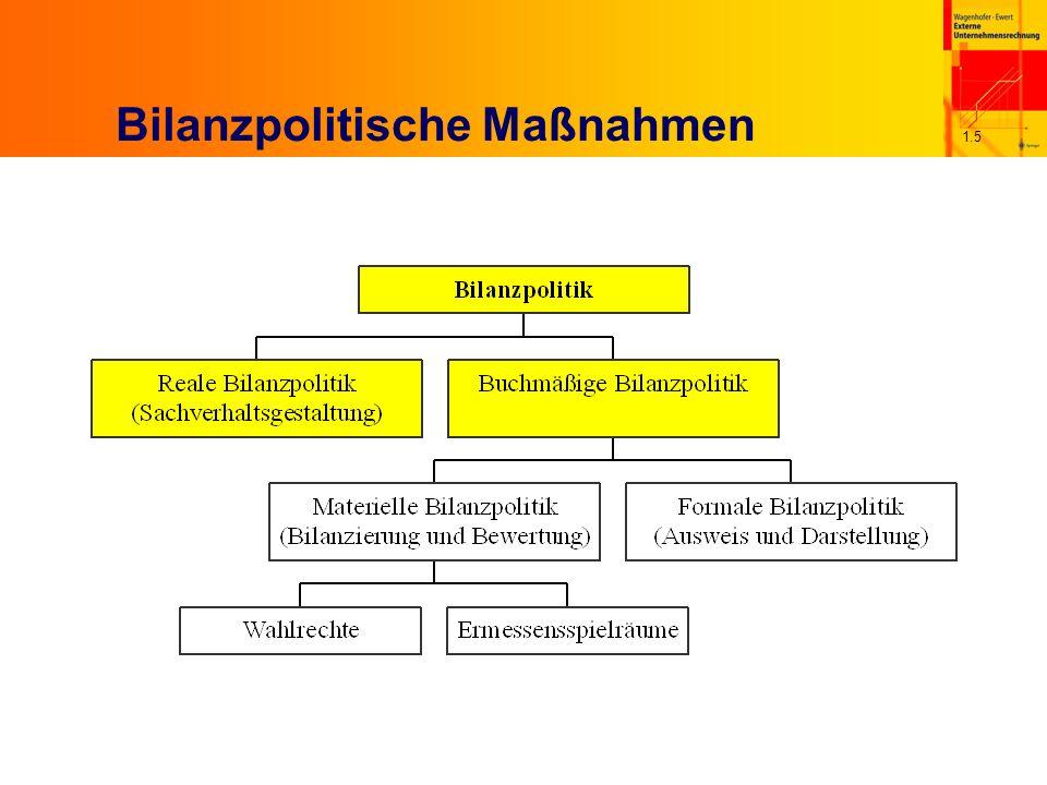 1.5 Bilanzpolitische Maßnahmen