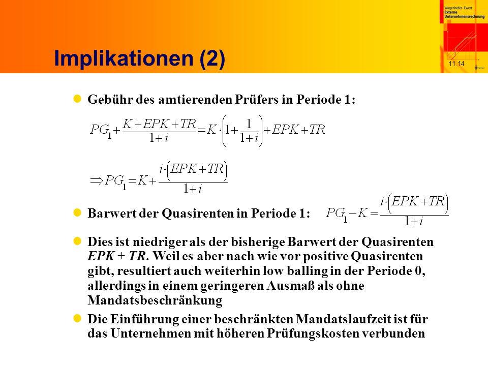11.14 Implikationen (2) Gebühr des amtierenden Prüfers in Periode 1: Barwert der Quasirenten in Periode 1: Dies ist niedriger als der bisherige Barwert der Quasirenten EPK + TR.
