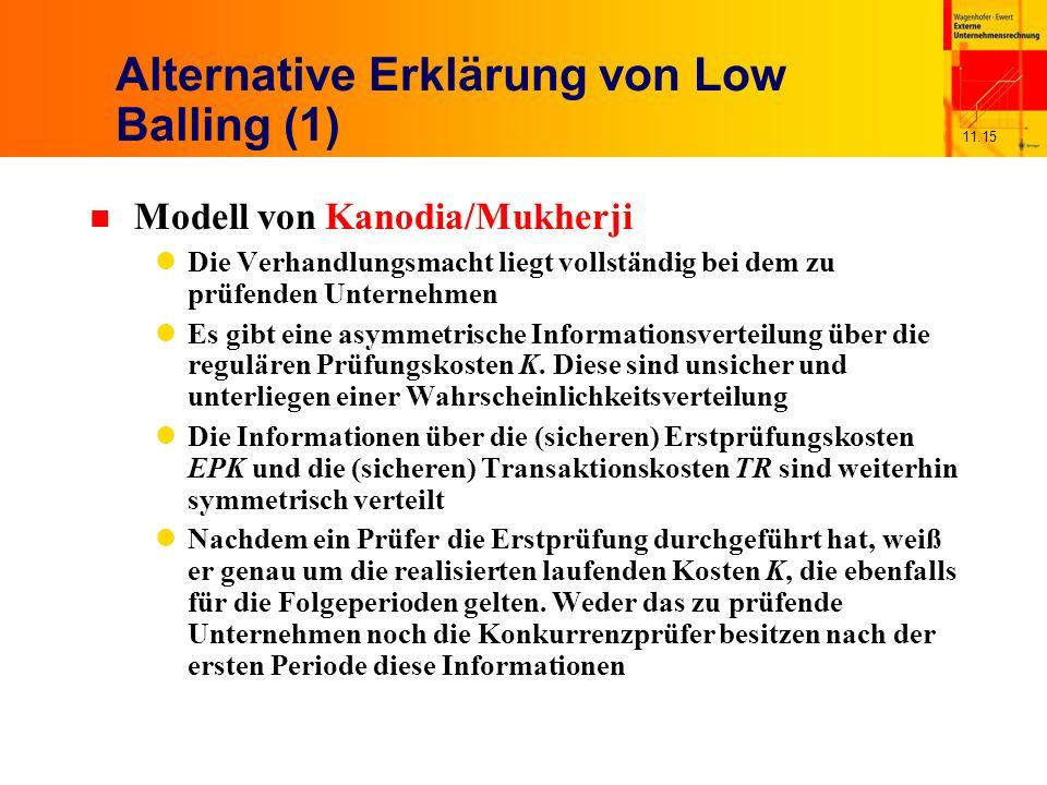 11.15 Alternative Erklärung von Low Balling (1) n Modell von Kanodia/Mukherji Die Verhandlungsmacht liegt vollständig bei dem zu prüfenden Unternehmen Es gibt eine asymmetrische Informationsverteilung über die regulären Prüfungskosten K.