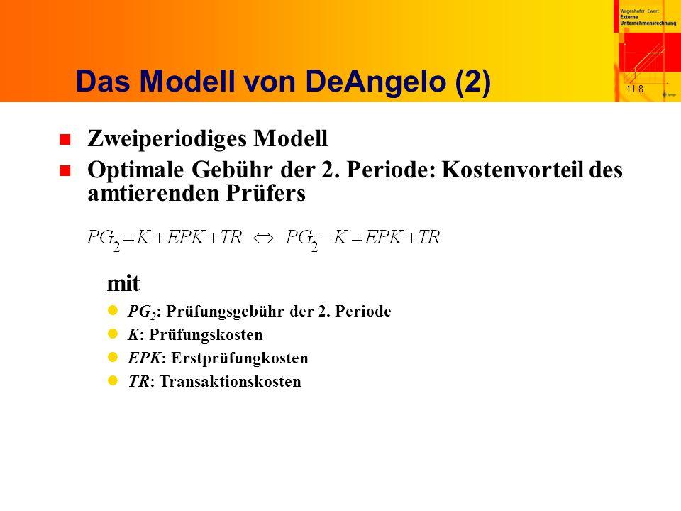 11.8 Das Modell von DeAngelo (2) n Zweiperiodiges Modell n Optimale Gebühr der 2.