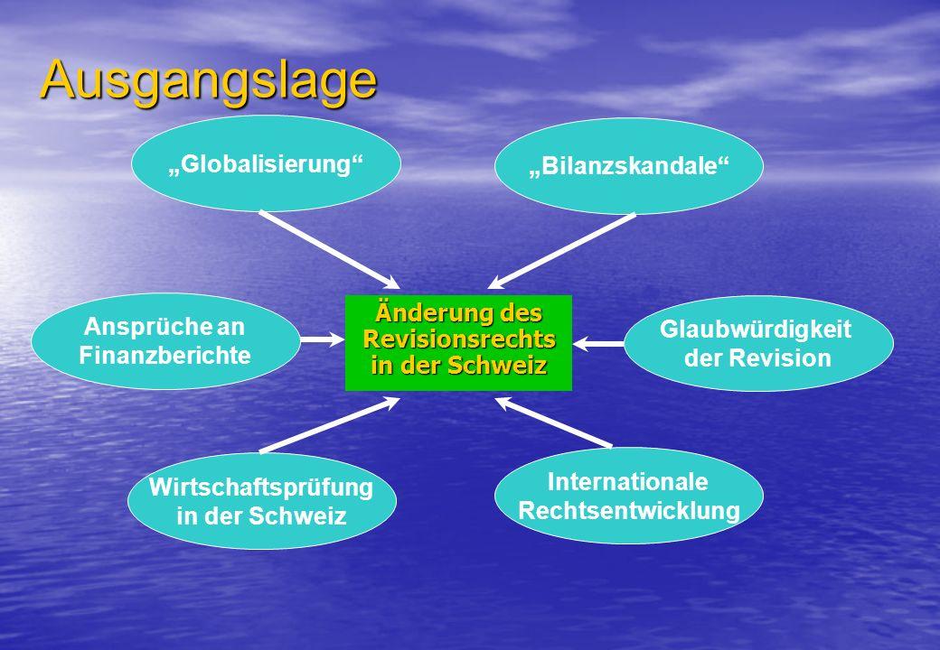 Neugestaltung der Revision in der Schweiz Änderung im Gesellschaftsrecht und Einführung einer Revisionsaufsicht Dezember 2005: Verabschiedung der Gesetzesänderungen durch die eidg.