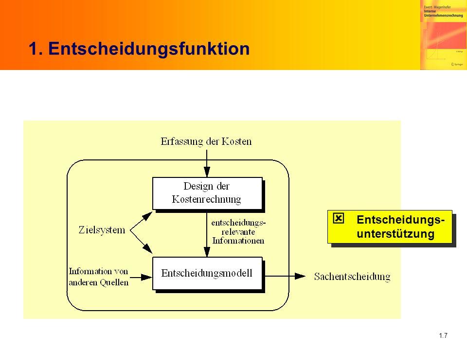 1.7 1. Entscheidungsfunktion Entscheidungs- unterstützung