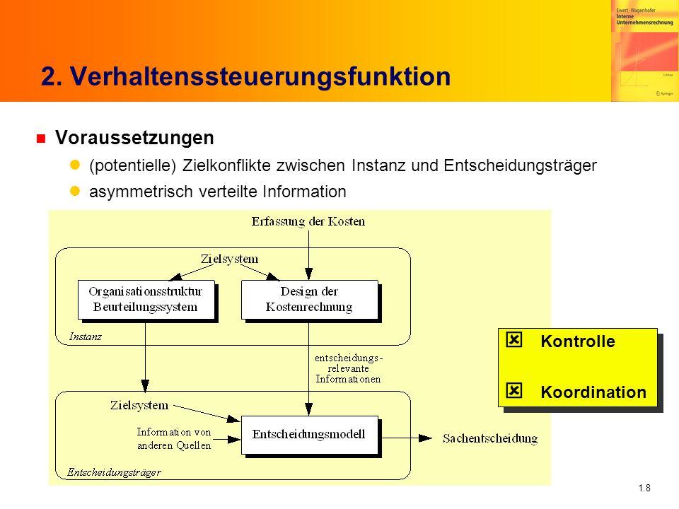 1.8 2. Verhaltenssteuerungsfunktion n Voraussetzungen (potentielle) Zielkonflikte zwischen Instanz und Entscheidungsträger asymmetrisch verteilte Info