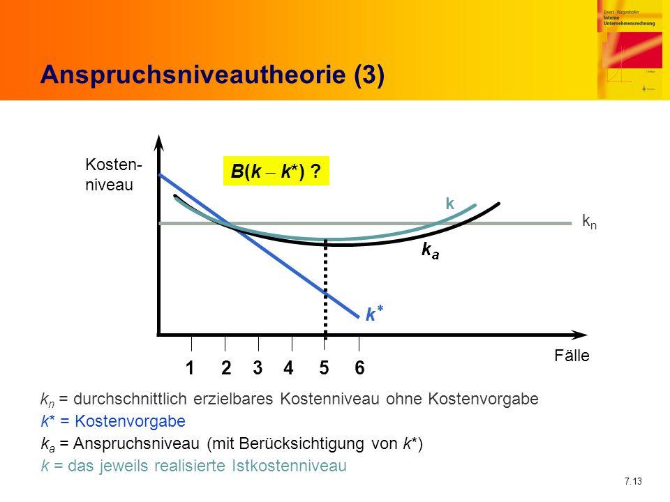 7.13 Anspruchsniveautheorie (3) Kosten- niveau Fälle B(k k*) ? knkn k n = durchschnittlich erzielbares Kostenniveau ohne Kostenvorgabe k k = das jewei