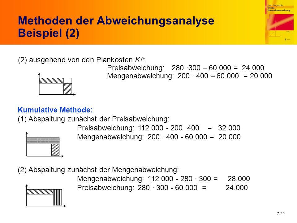 7.29 Methoden der Abweichungsanalyse Beispiel (2) (2) ausgehend von den Plankosten K p : Preisabweichung: 280 ·300 60.000 = 24.000 Mengenabweichung: 2