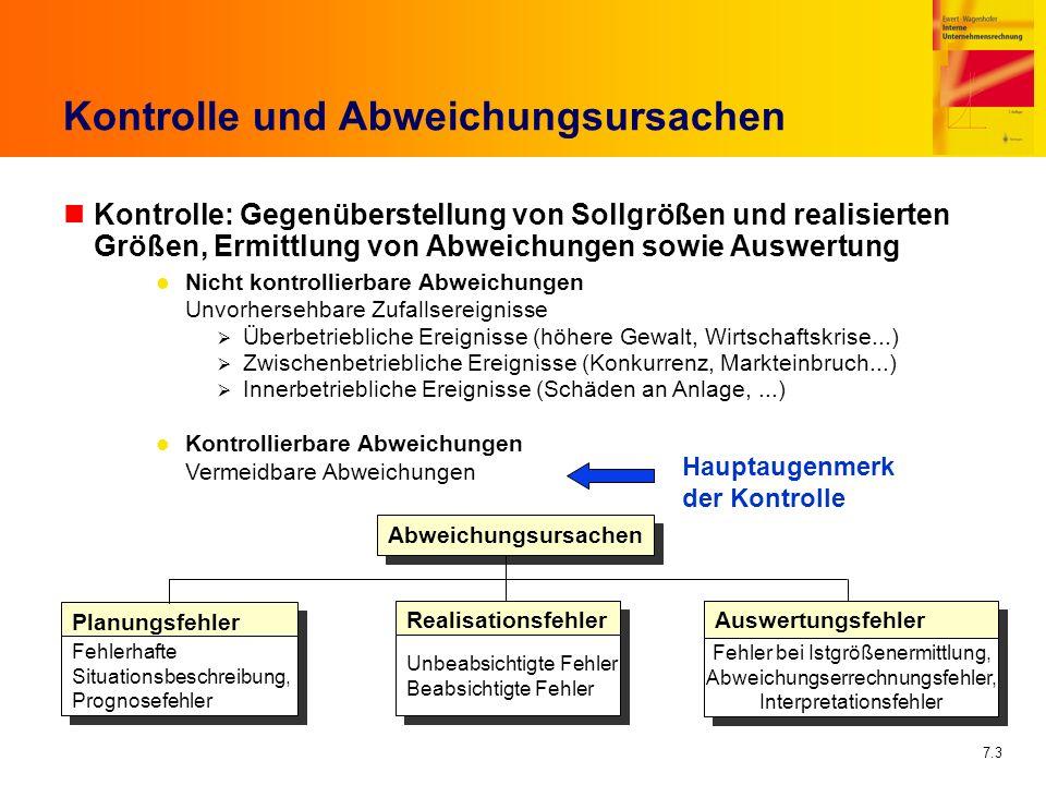 7.3 Kontrolle und Abweichungsursachen nKontrolle: Gegenüberstellung von Sollgrößen und realisierten Größen, Ermittlung von Abweichungen sowie Auswertu