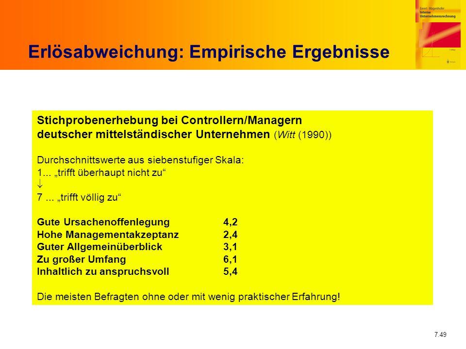7.49 Erlösabweichung: Empirische Ergebnisse Stichprobenerhebung bei Controllern/Managern deutscher mittelständischer Unternehmen (Witt (1990)) Durchsc