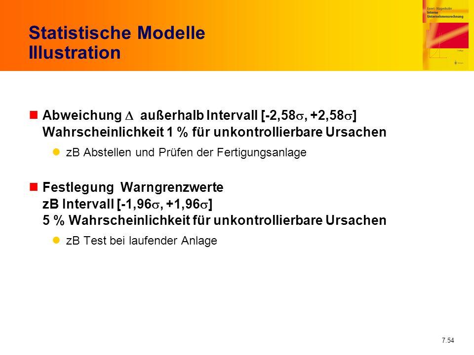 7.54 Statistische Modelle Illustration Abweichung außerhalb Intervall [-2,58, +2,58 ] Wahrscheinlichkeit 1 % für unkontrollierbare Ursachen zB Abstell
