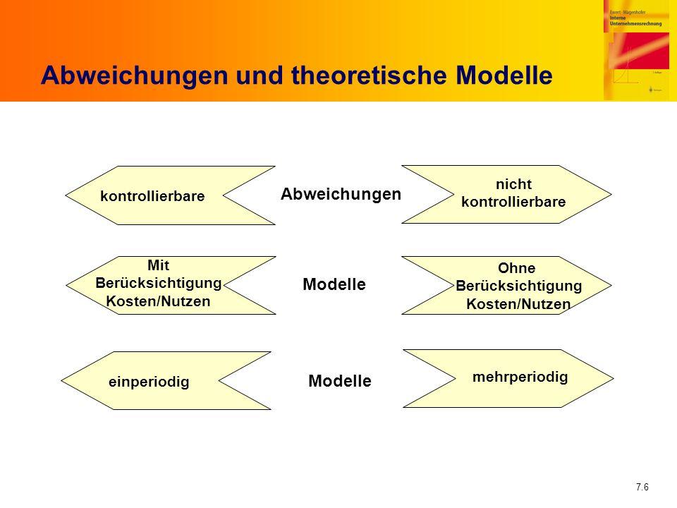 7.6 Abweichungen und theoretische Modelle Abweichungen nicht kontrollierbare Modelle mehrperiodig einperiodig Modelle Ohne Berücksichtigung Kosten/Nut