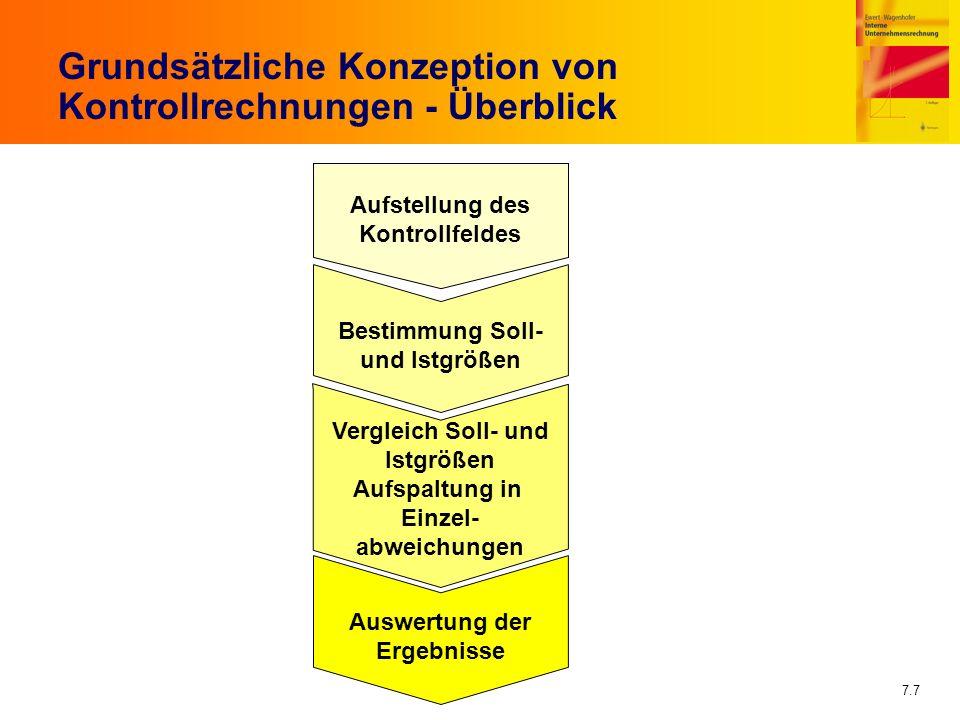 7.7 Grundsätzliche Konzeption von Kontrollrechnungen - Überblick Aufstellung des Kontrollfeldes Bestimmung Soll- und Istgrößen Vergleich Soll- und Ist