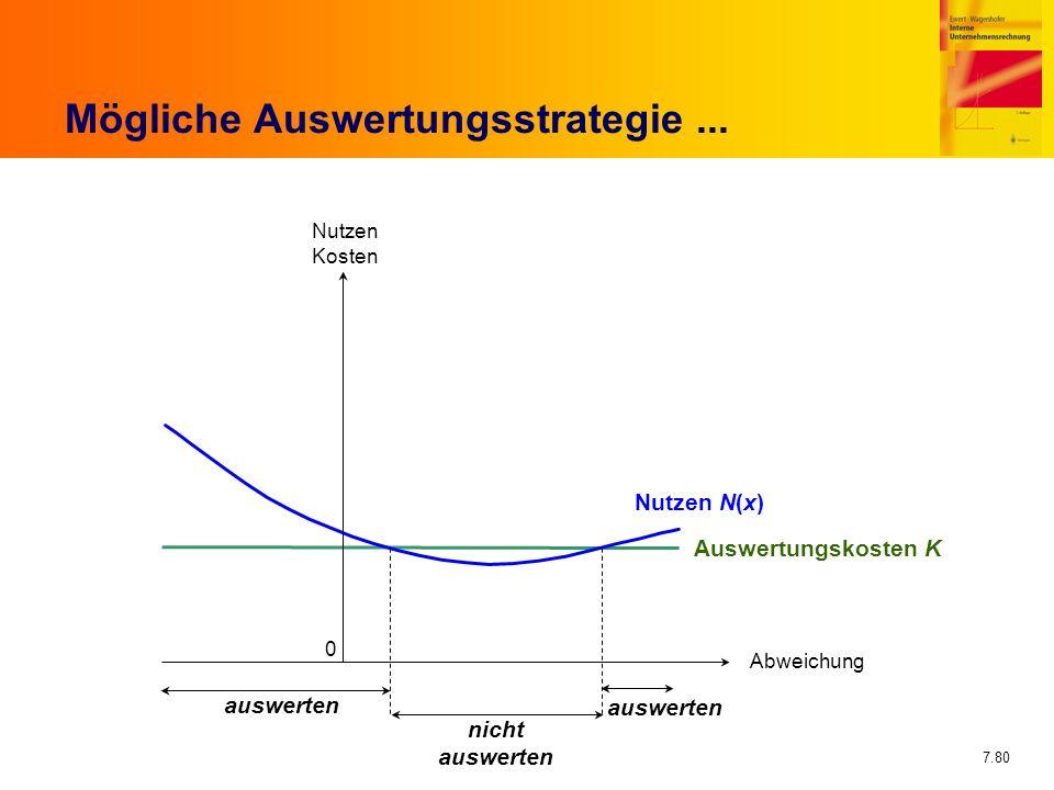 7.80 Mögliche Auswertungsstrategie... Auswertungskosten K Nutzen N(x) auswerten nicht auswerten Nutzen Kosten 0 Abweichung
