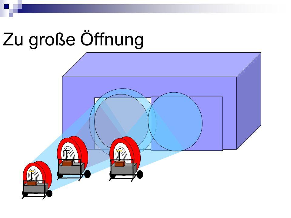 Lüfterabstand Injektorwirkung Richtiger Abstand des Lüfters = Diagonale der Zuluftöffnung