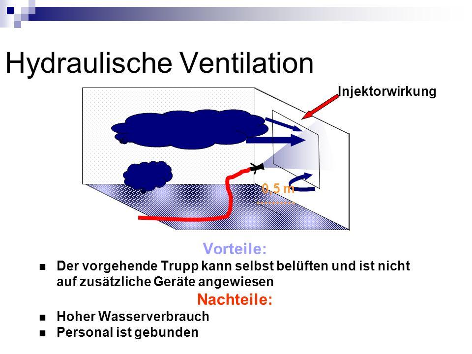 Hydraulische Ventilation Injektorwirkung 0,5 m Vorteile: Der vorgehende Trupp kann selbst belüften und ist nicht auf zusätzliche Geräte angewiesen Nachteile: Hoher Wasserverbrauch Personal ist gebunden